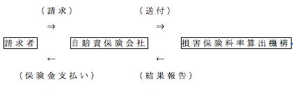 スクリーンショット 2015-04-18 08.57.41
