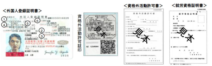 外国人登録証明